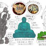 【富山県の旅①】高岡市周辺〜国宝と大仏〜