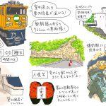 【富山県の旅②】黒部峡谷へ〜黒部トロッコ〜